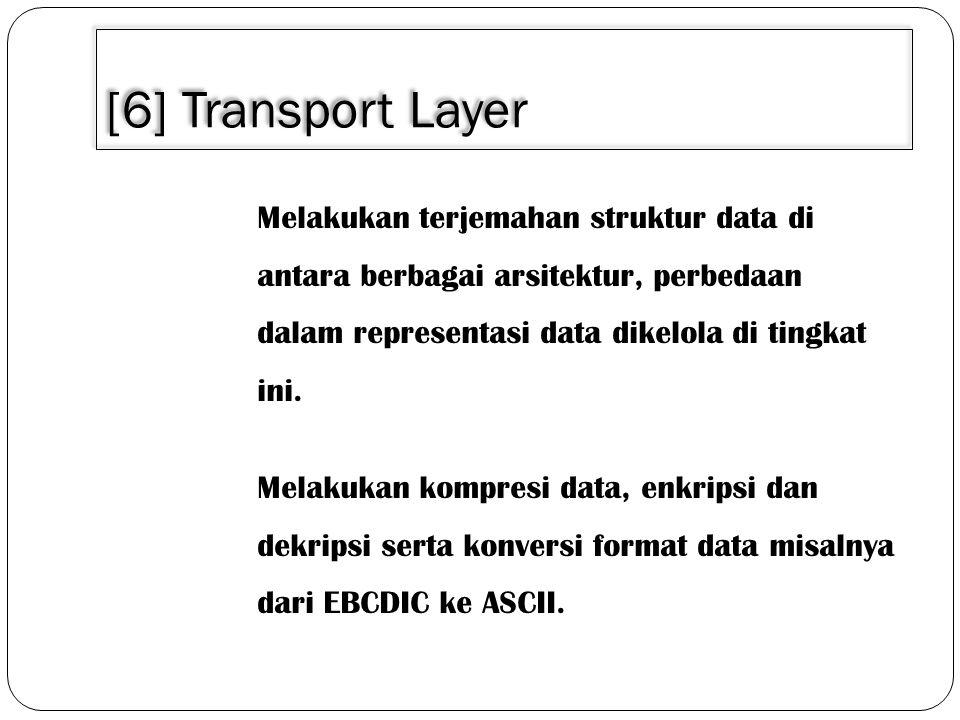 3/30/2011 [6] Transport Layer.